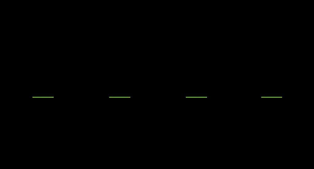 Overzicht structuren detail schuco PVC profielen