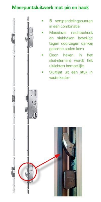 Meerpuntsluitwerk met pin en haak Schuco deuren beveiliging